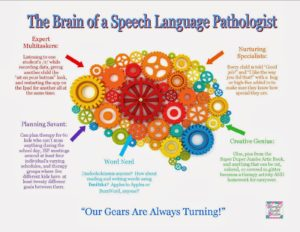 "Nomi Kaston, M.Sc., Speech Language Pathologist ""We CAN communicate! Teachings for all of us from the worlds of Autism and Neuro-Diversity"""